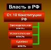 Органы власти в Архангельске